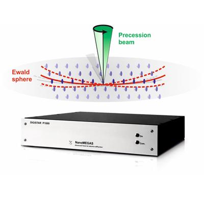 Nanomegas A-Star TEM Orientation Imaging