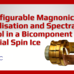Reconfigurable magnonic mode-hybridisation and spectral control in a bicomponent artificial spin ice